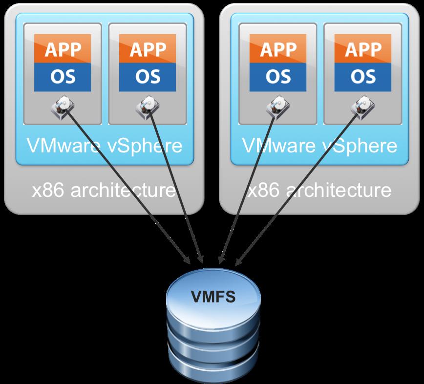 WS2012 Storage - iSCSI Target Server - Configuring an ...