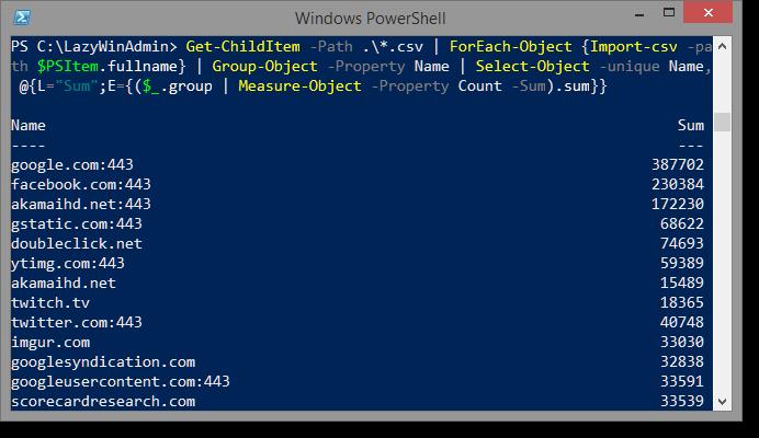 PowerShell - Sum similar entries from multiple CSV files - LazyWinAdmin