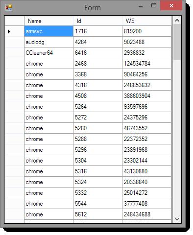 PowerShell Studio 2014 - DataGridView Sorting - LazyWinAdmin