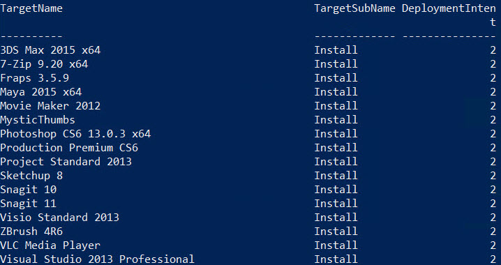 PowerShell/SCCM - Find Applications advertised to a user